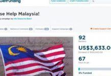 utang malaysia