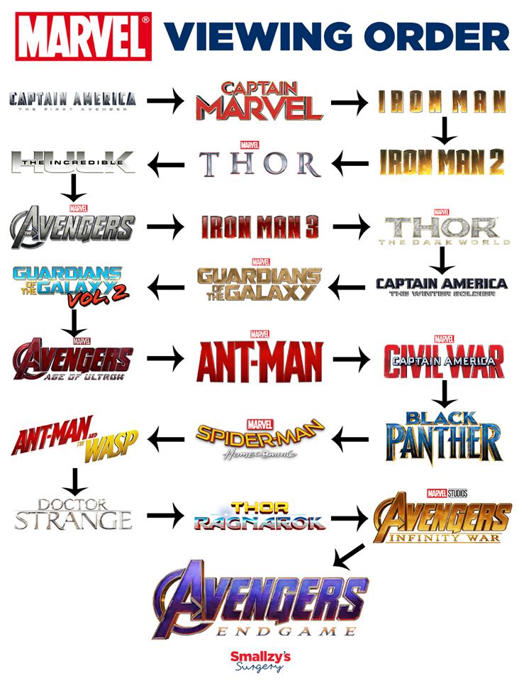 marvel,mcu,avengers,captain america