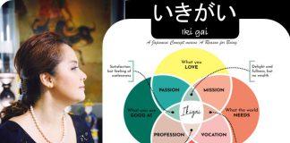 ikigai,konsep ikigai,ghita utoyo